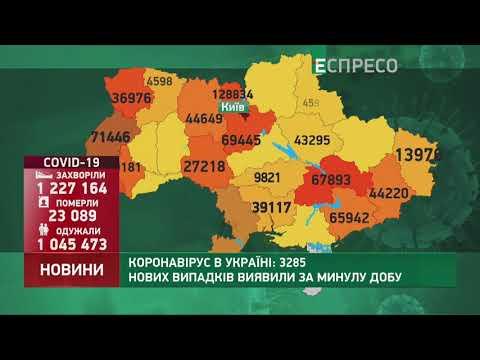 Коронавирус в Украине: статистика за 3 февраля
