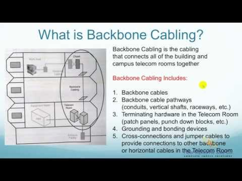 What is Backbone Cabling? - FO4SALE.COM
