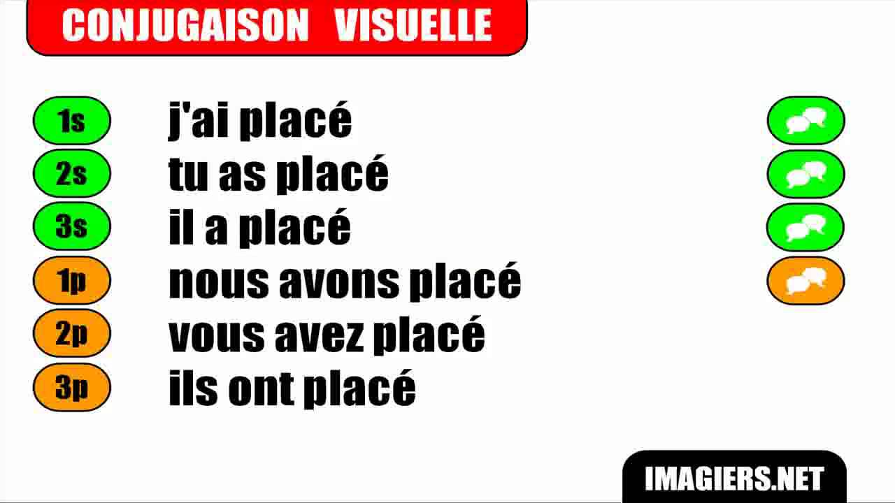 Conjugaison indicatif pass compos verbe placer for Indicatif 86