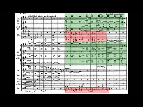 Most Beautiful Passages of Each Mahler Symphony