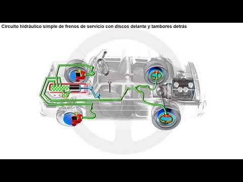 Frenos hidráulicos y frenos neumáticos (4/10)