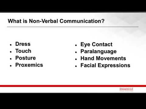 Communication Channels Part 1