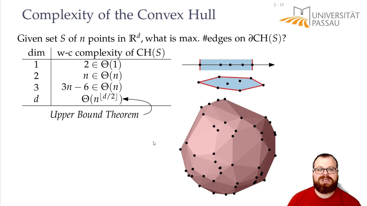 Download Convex Hull in 3D (1/5) | Computational Geometry - Lecture 09