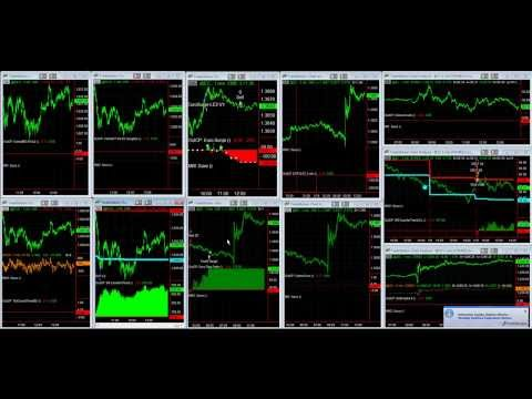 Trading System Portfolio Results on Fridays Jobs Numbers