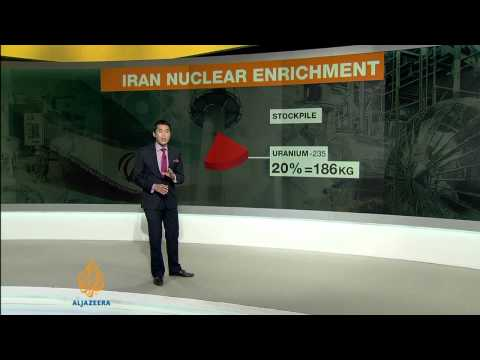 Breaking down Iran's nuclear enrichment programme