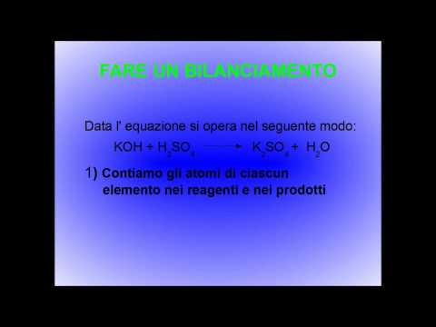 bilanciamento delle reazioni from YouTube · Duration:  5 minutes 51 seconds