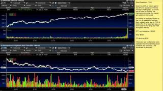 TVIX and SPY - Trade Prediction - Trading the overall market (#51)