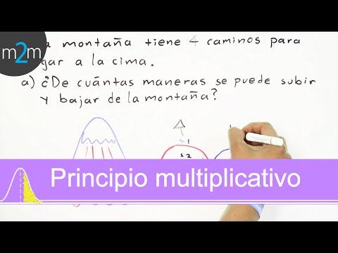 Principio multiplicativo│ejercicio 2