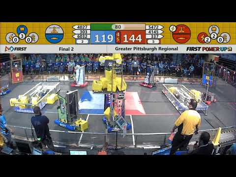 Final 2 - 2018 Greater Pittsburgh Regional
