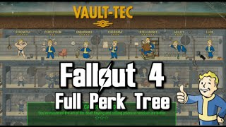 Fallout 4 - All Perks / Perk Tree (with all levels & ranks)