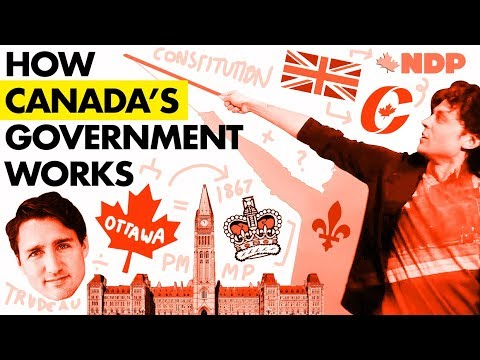 How Canada's Government