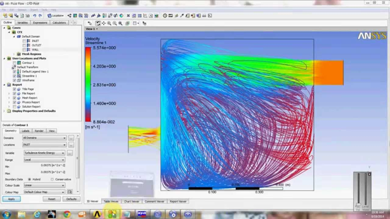 Fluids Simulation Advancements In ANSYS 15.0 Bring Faster ...