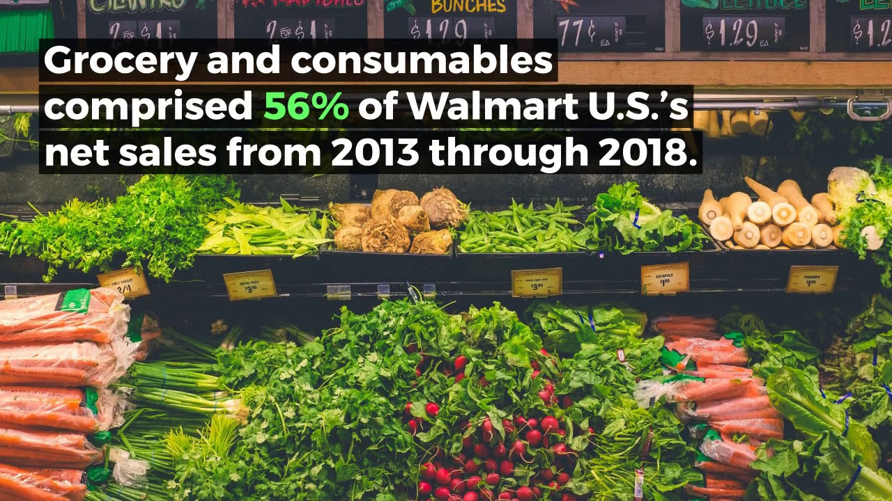 Walmart:U S  Strategies and Shoppers : Market Research Report