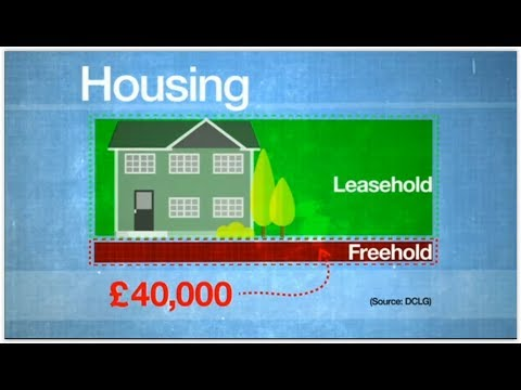 Housing rip off: sale of homes under leasehold may be banned