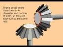 How Bevel Gears Work