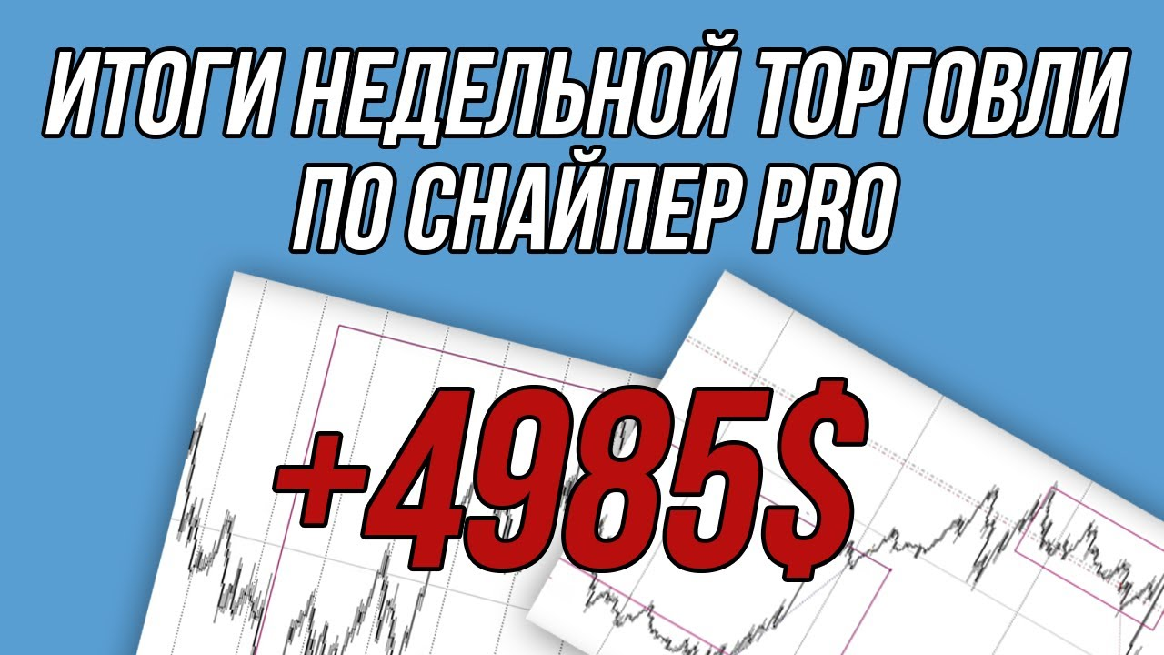 Отчет Максима Михайлова по торговле +