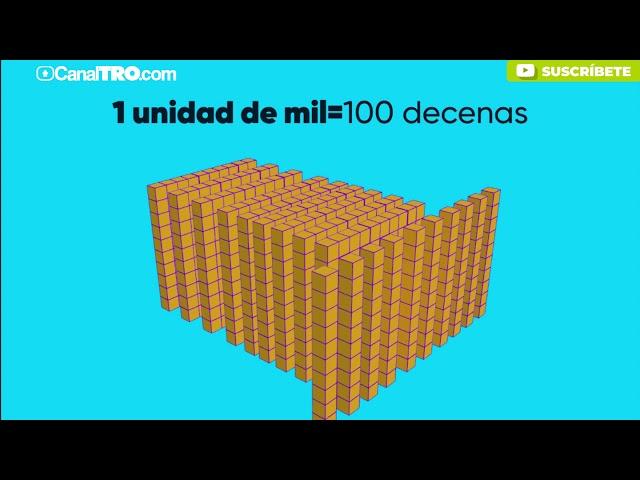 Presente Profe - Matemáticas - Unidades de mil