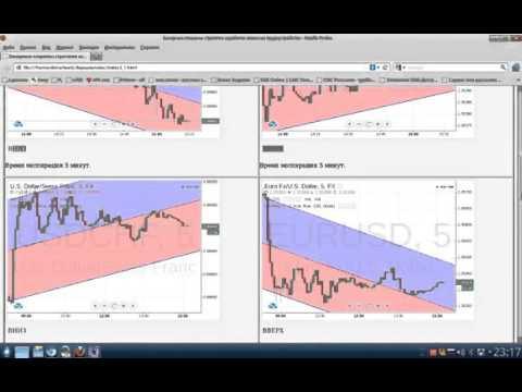 Смотерть Обзор Брокера Бинарных Опционов Binex.Ru (Бинекс) - Richinvest.Biz - Binex Бинарные Опционы