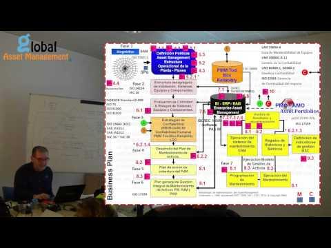 (Parte 2) 16ª cápsula de conocimiento: Sistema de gestión de activos según ISO 55000