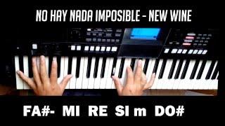 COMO TOCAR NO HAY NADA IMPOSIBLE DE NEW WINE EN TECLADO TUTORIAL ALEX CREATIVO