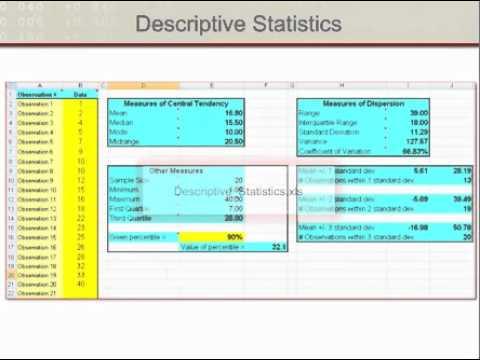Statistics MBA Unit 1
