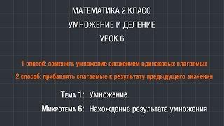 Математика 2 класс. Урок 6. Нахождение результата умножения