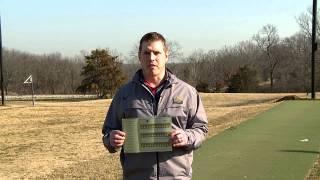 Duffers Corner: 2015 Golf Card