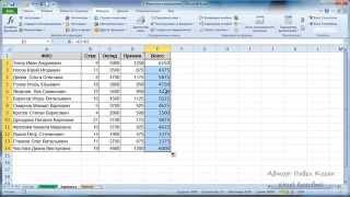 Курс Excel_Базовый - Урок №7. Формулы и выражения