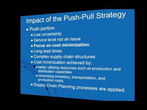 Chap 6 Supply Chain Integration