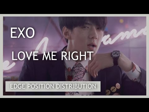 EXO - LOVE ME RIGHT [Edge Position Distribution]