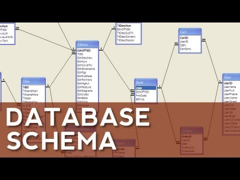 Database Schema Youtube