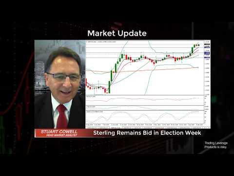 sterling-remains-bid-in-election-week- -december-9,-2019