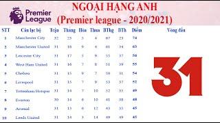 Tổng hợp vòng 31 Ngoại hạng Anh |2020-2021| [Soccer đam mê]