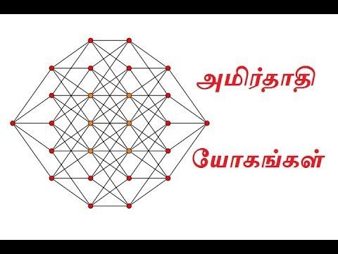 free match making vedic astrology