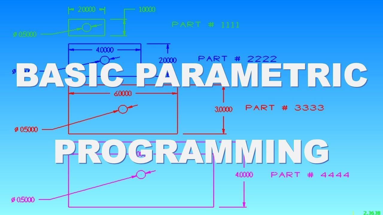 BASICS OF PARAMETRIC PROGRAMMING