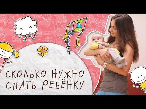 Сколько молока должен съедать новорожденный малыш
