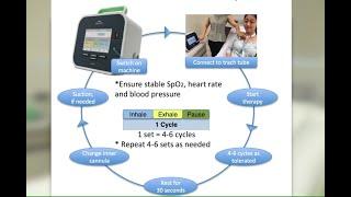 HVRSS 11. Cough Assist/ MIE (Mechanical Insufflation-Exsufflation)