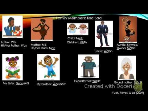 African/Dinka: Family Members