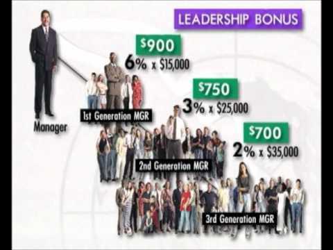 Flp business plan
