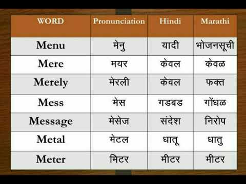 Dictionary - Alphabet M - Learn All Words in English.Hindi & Marathi - YouTube