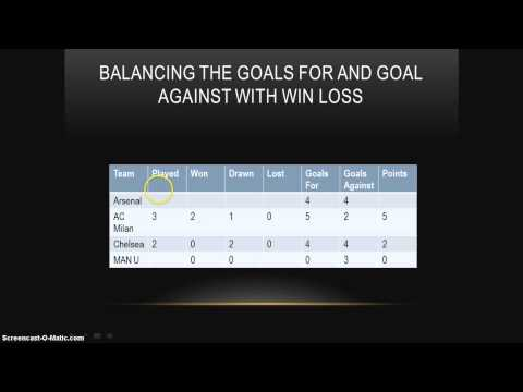 Solving Tournament Problems - Balancing Win Loss and Goals