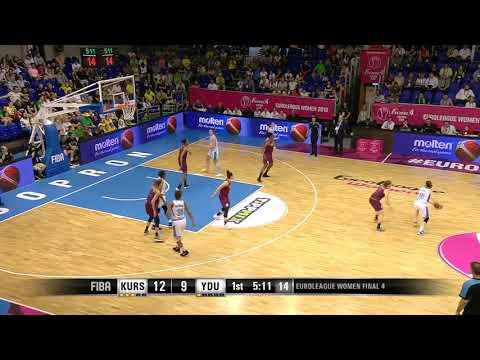 Sonja Petrovic 24 points Highlights vs Yakin Dogu Universitesi
