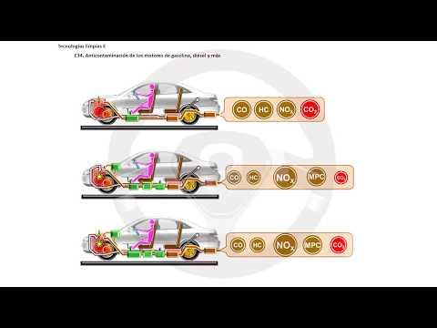 Contaminación de los motores de gasolina, diésel y más (1/18)