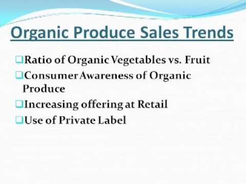 US Market for Organic Fruit