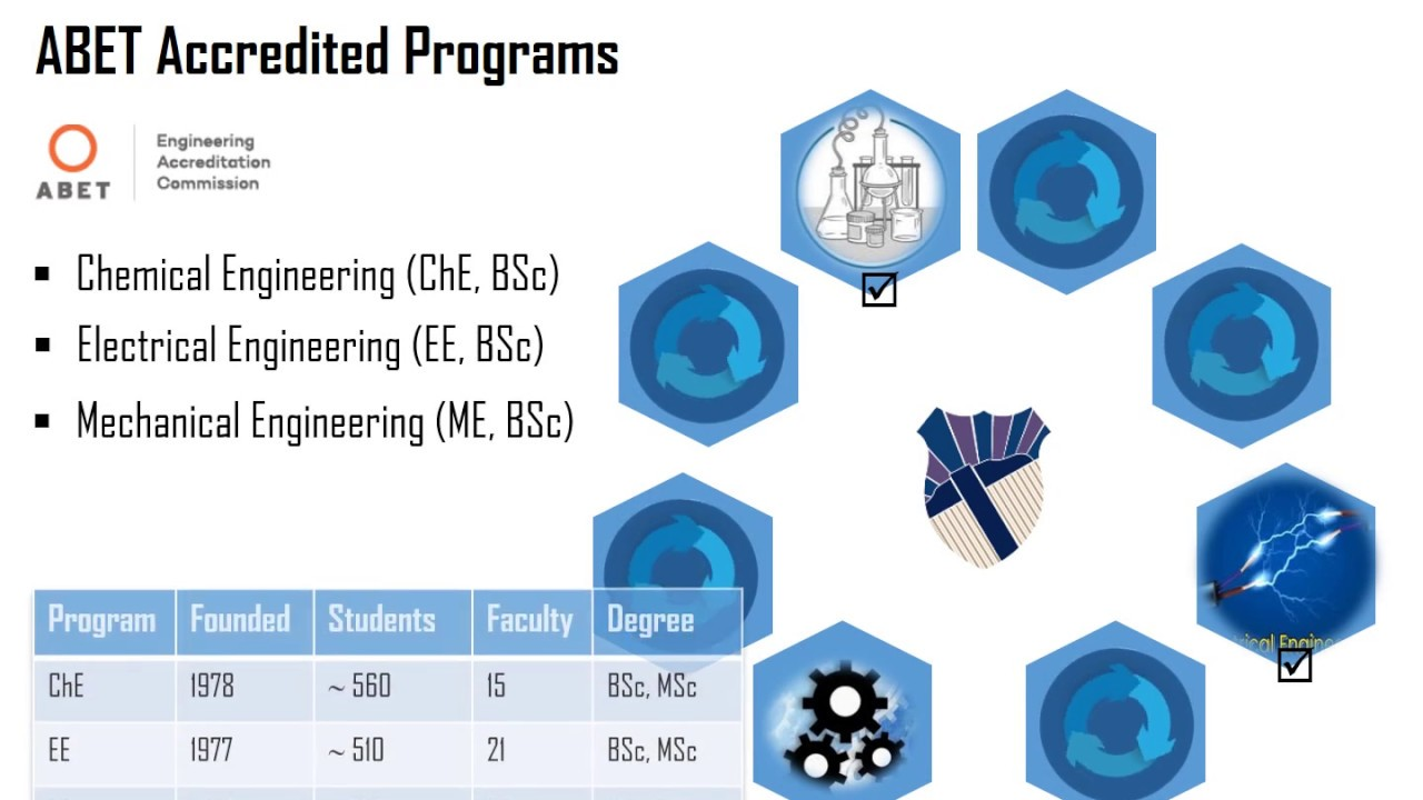 ABET Accreditation | Biomedical Engineering | The ...