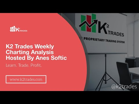 K2 TRADES WEEKLY FOREX CHARTING ANALYSIS - August 18, 2019