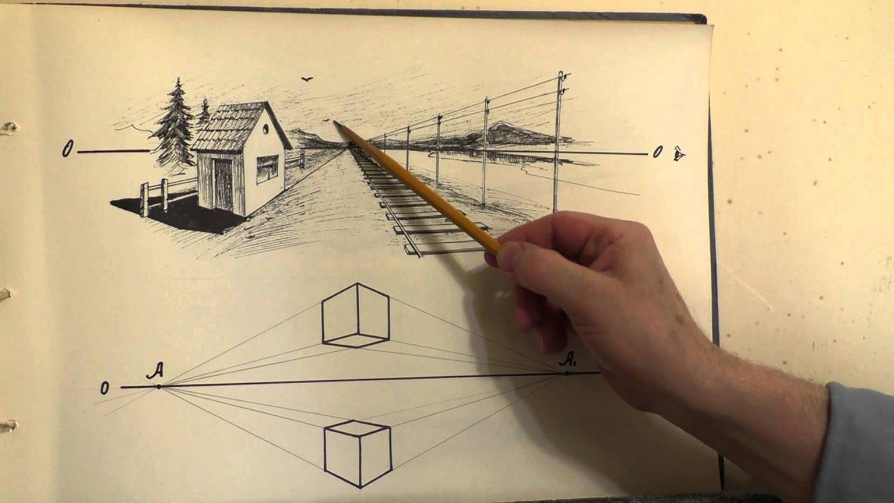 Реферат перспектива хозяин композиции фотография