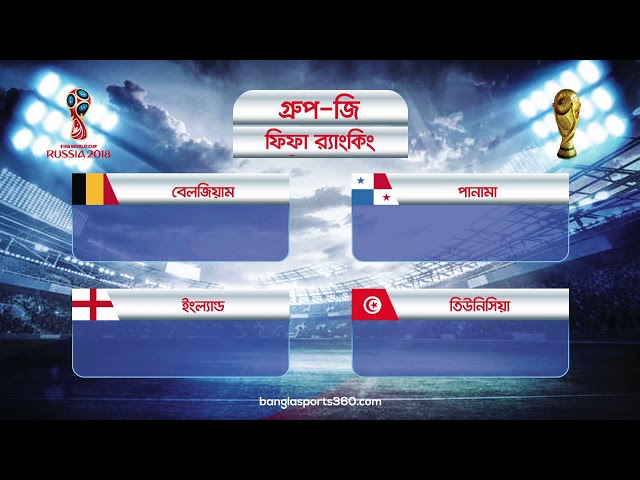 FIFA World Cup_Group Analysis_Group G