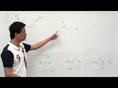ติวสรุปฟิสิกส์ ม.4 บทที่1 บทนำ + บทที่2 การเคลื่อนที่แนวตรง