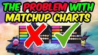 The Problem with Matchup Charts in Smash Bros and How to Fix it